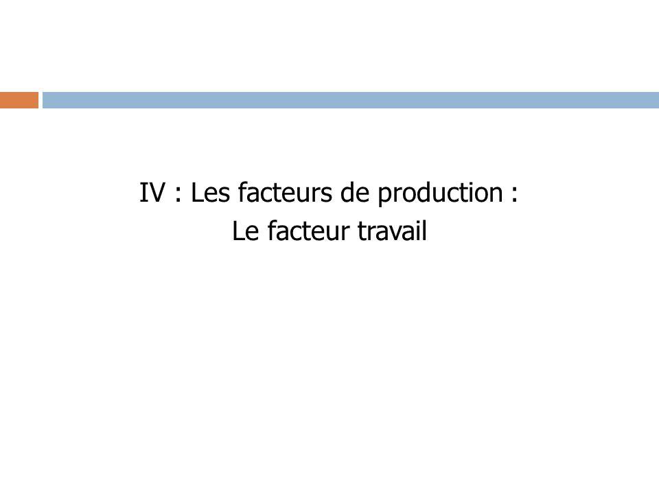 IV : Les facteurs de production : Le facteur travail