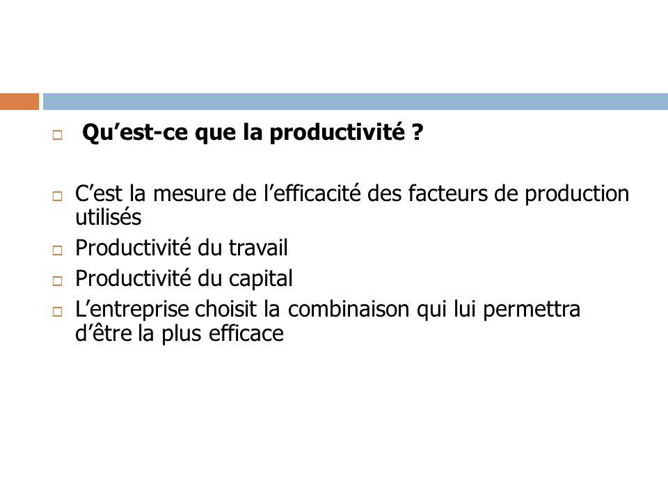 Qu'est-ce que la productivité