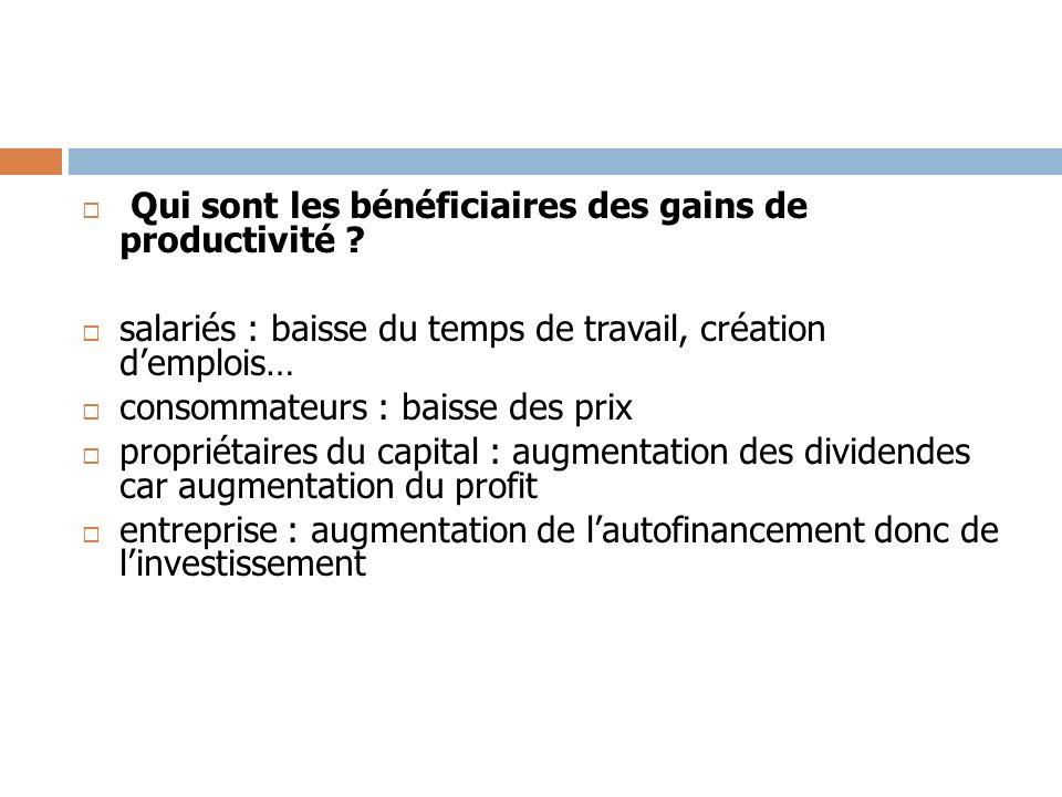 Qui sont les bénéficiaires des gains de productivité
