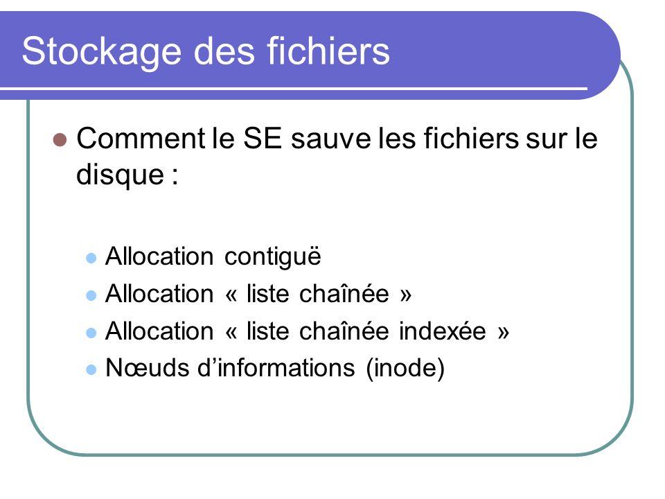 Stockage des fichiers Comment le SE sauve les fichiers sur le disque :