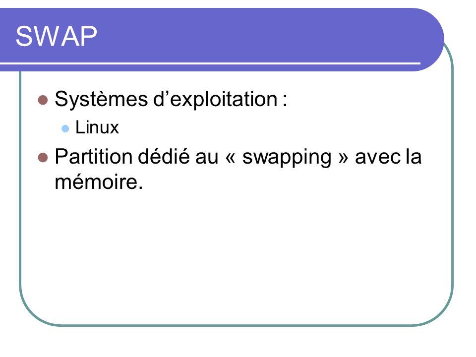 SWAP Systèmes d'exploitation :