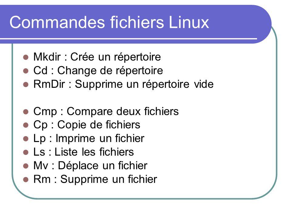 Commandes fichiers Linux
