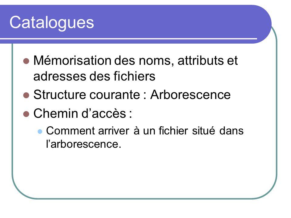 Catalogues Mémorisation des noms, attributs et adresses des fichiers