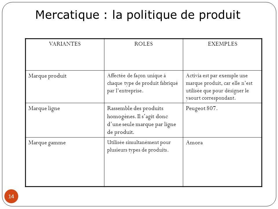 VARIANTES ROLES EXEMPLES Marque produit Marque ligne