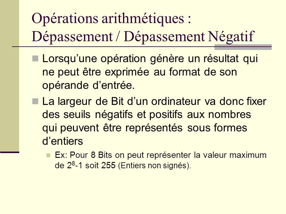 Opérations arithmétiques : Dépassement / Dépassement Négatif