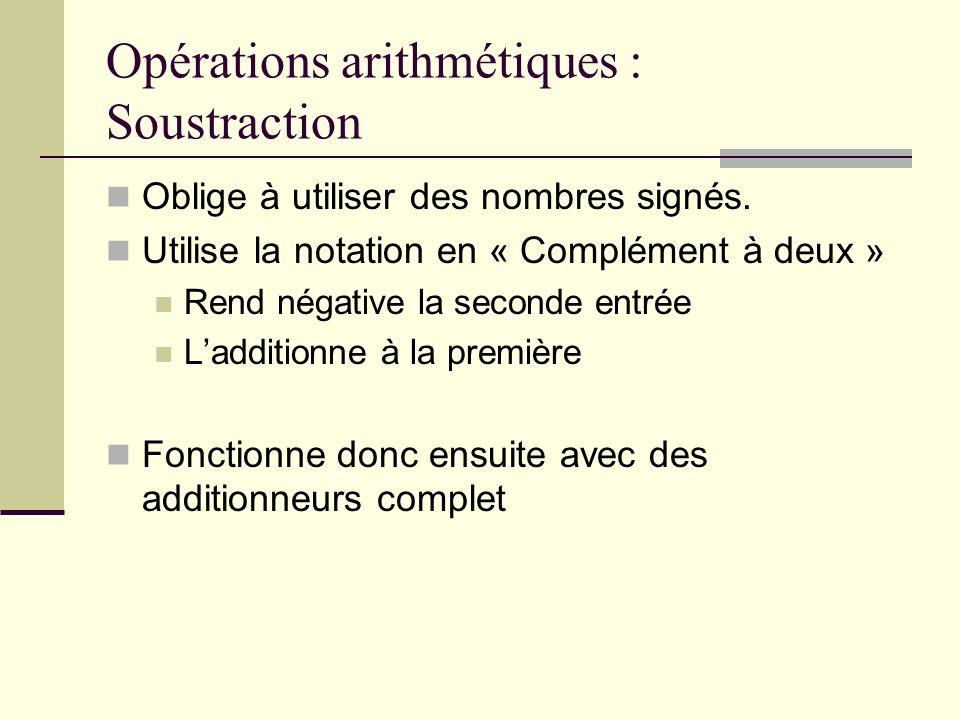 Opérations arithmétiques : Soustraction