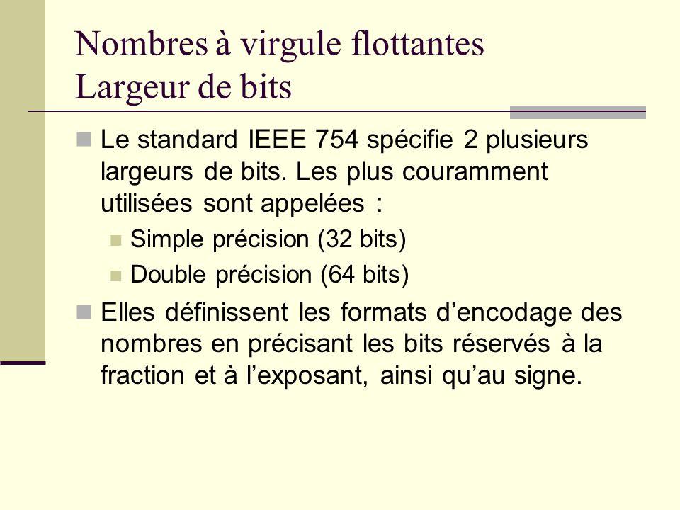 Nombres à virgule flottantes Largeur de bits