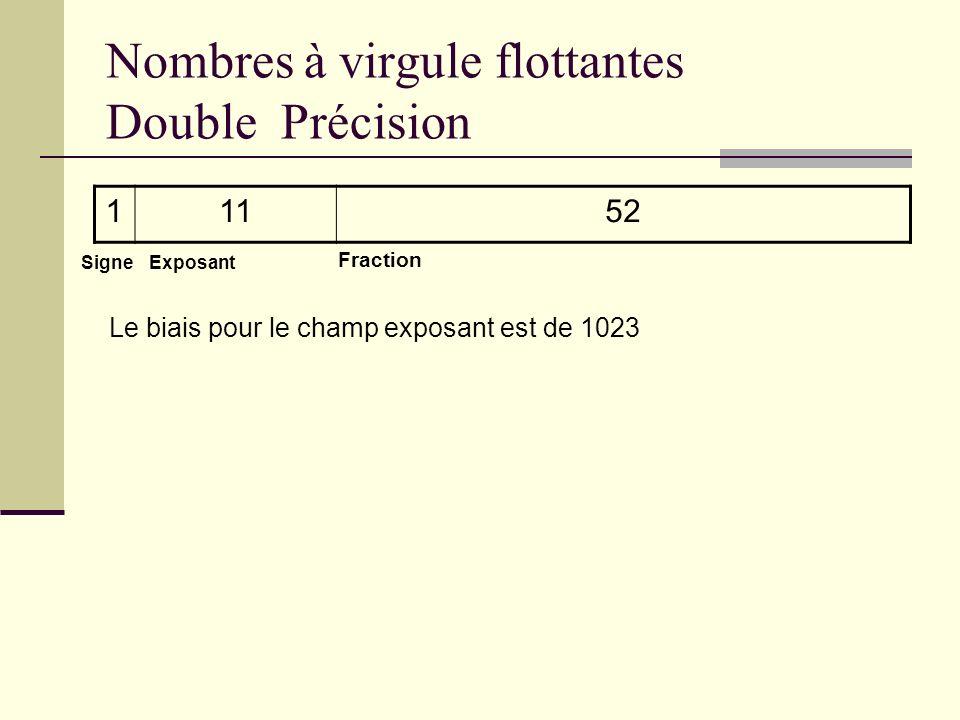 Nombres à virgule flottantes Double Précision