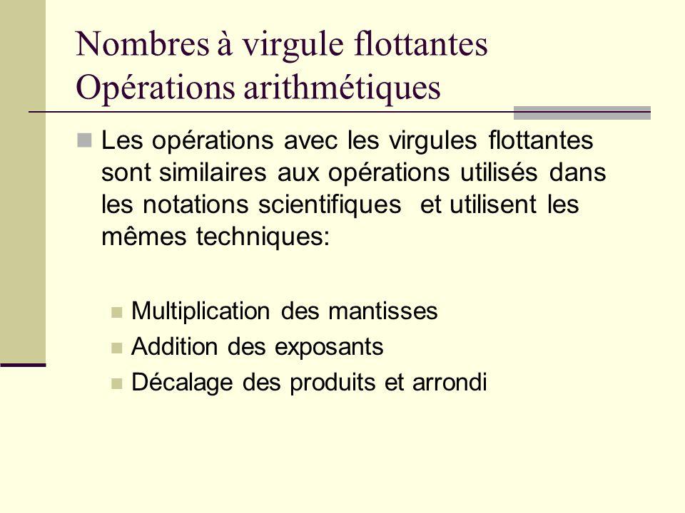 Nombres à virgule flottantes Opérations arithmétiques