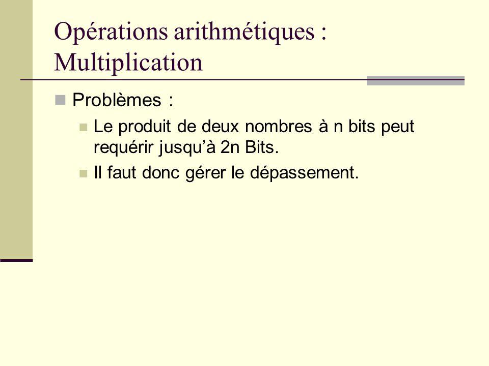 Opérations arithmétiques : Multiplication
