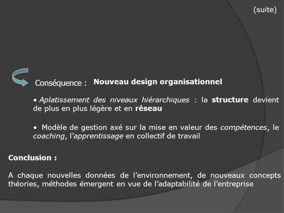 Conséquence : (suite) Nouveau design organisationnel