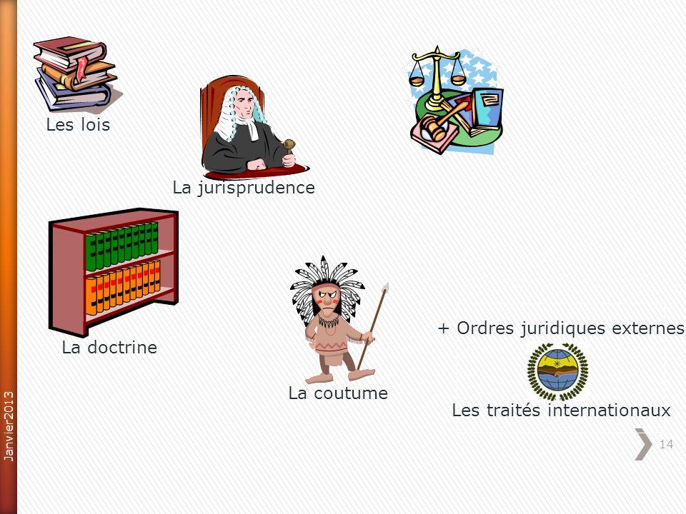 + Ordres juridiques externes
