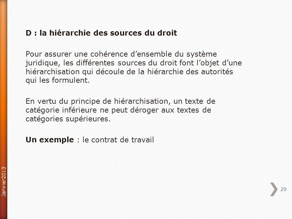 D : la hiérarchie des sources du droit