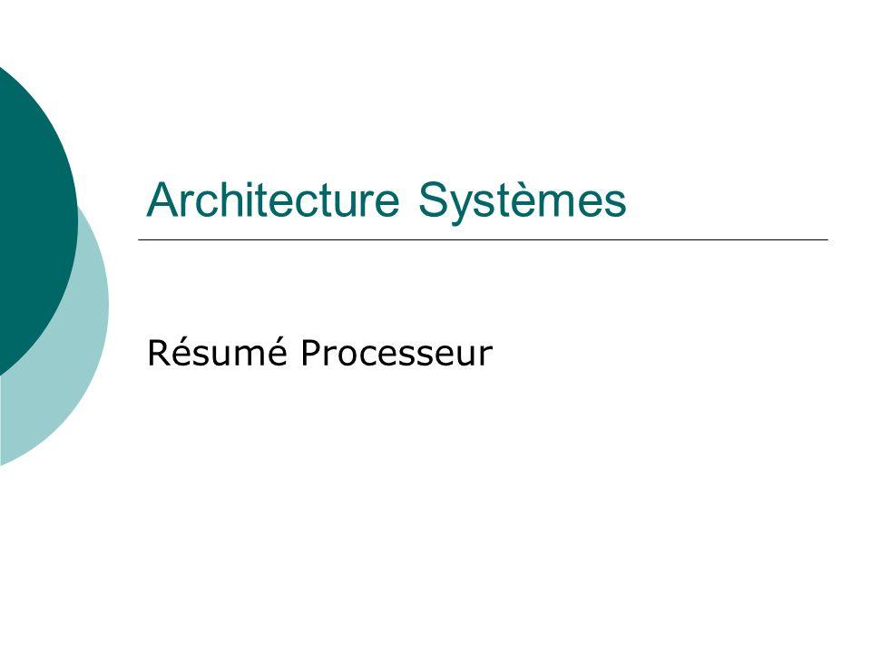 Architecture Systèmes
