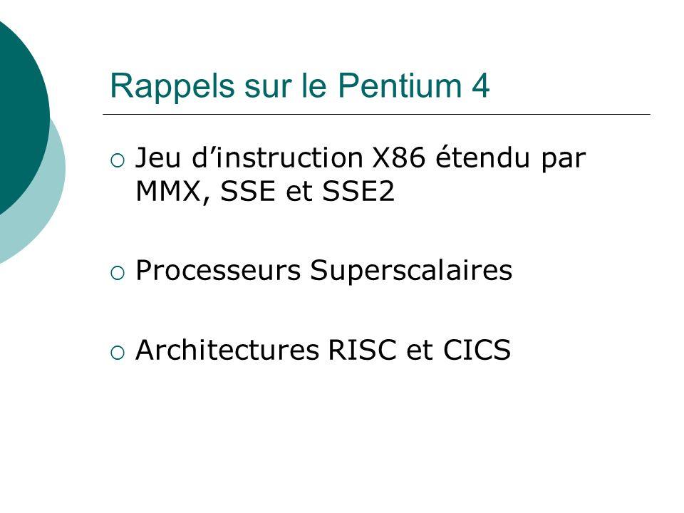 Rappels sur le Pentium 4 Jeu d'instruction X86 étendu par MMX, SSE et SSE2. Processeurs Superscalaires.