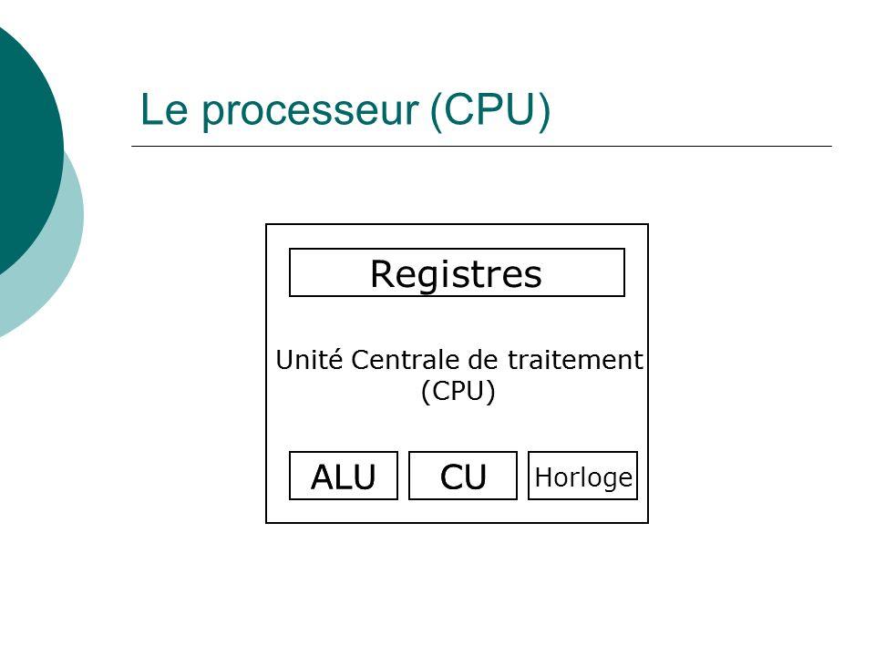 Le processeur (CPU) Registres ALU CU Unité Centrale de traitement
