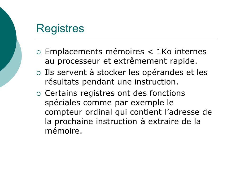 Registres Emplacements mémoires < 1Ko internes au processeur et extrêmement rapide.