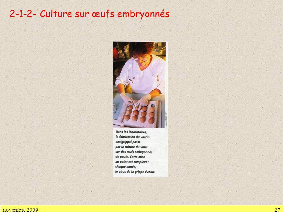 2-1-2- Culture sur œufs embryonnés
