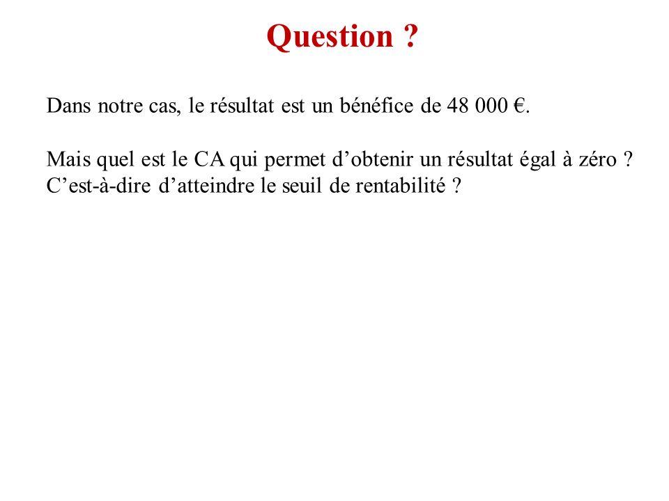 Question Dans notre cas, le résultat est un bénéfice de 48 000 €.