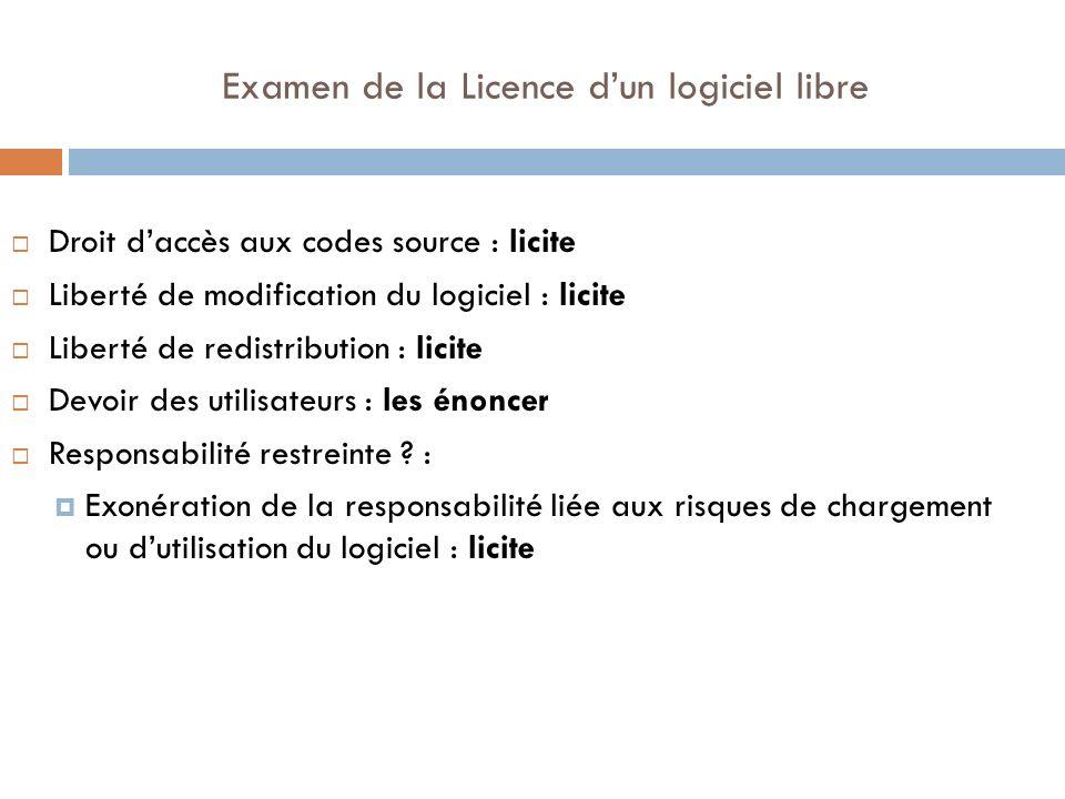 Examen de la Licence d'un logiciel libre