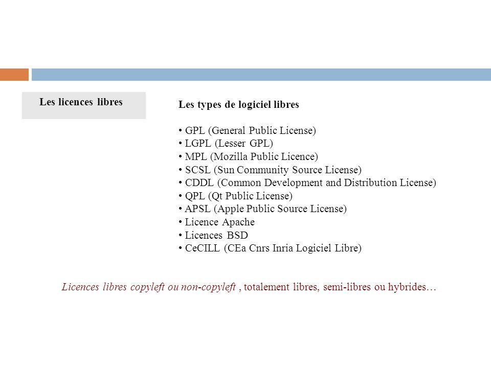 Les licences libres Les types de logiciel libres. GPL (General Public License) LGPL (Lesser GPL) MPL (Mozilla Public Licence)