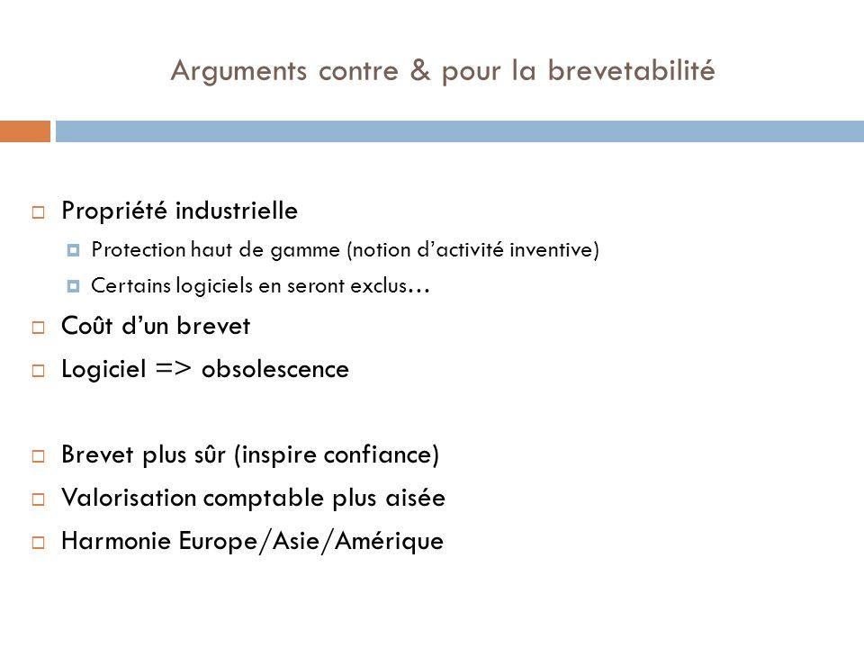 Arguments contre & pour la brevetabilité