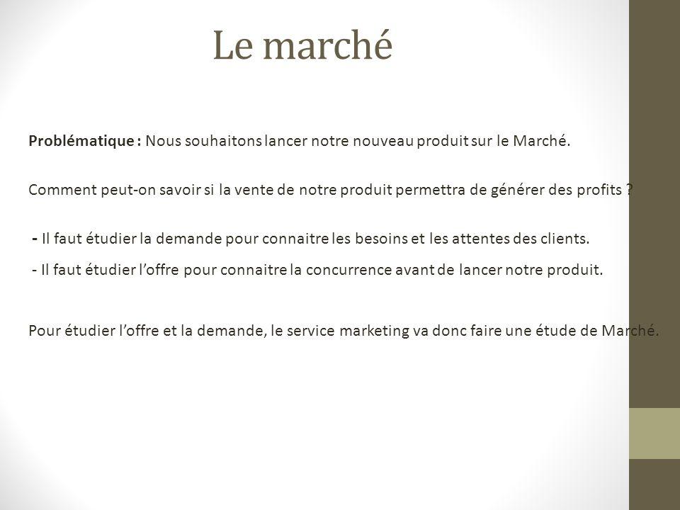 Le marché Problématique : Nous souhaitons lancer notre nouveau produit sur le Marché.