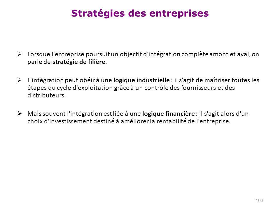 Lorsque l entreprise poursuit un objectif d intégration complète amont et aval, on parle de stratégie de filière.