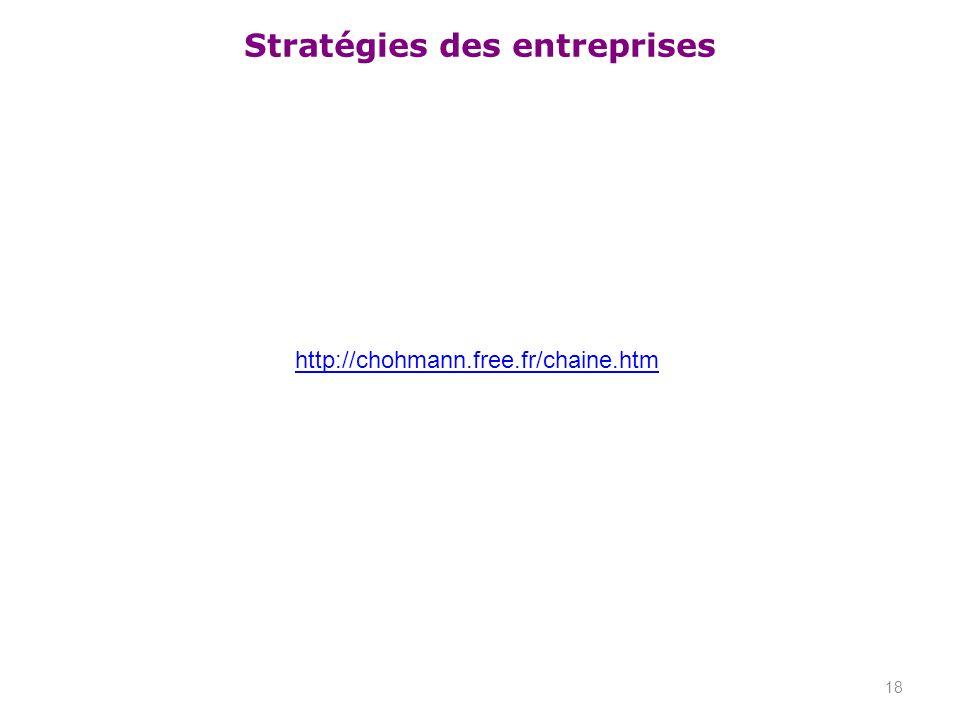 http://chohmann.free.fr/chaine.htm