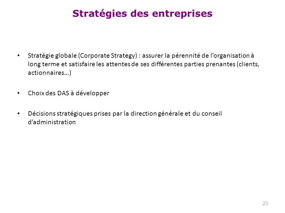 Stratégie globale (Corporate Strategy) : assurer la pérennité de l'organisation à long terme et satisfaire les attentes de ses différentes parties prenantes (clients, actionnaires…)