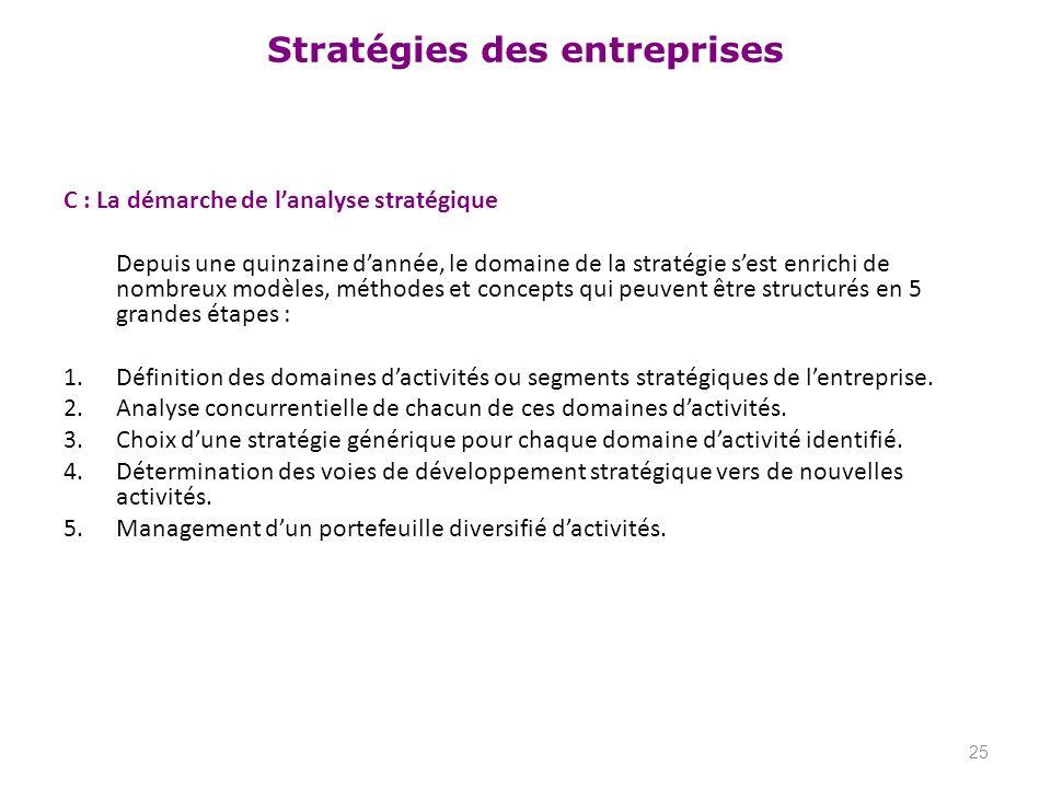 C : La démarche de l'analyse stratégique
