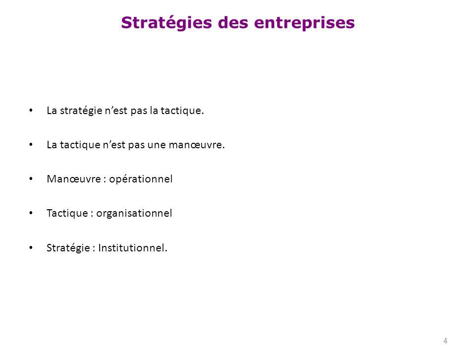 La stratégie n'est pas la tactique.