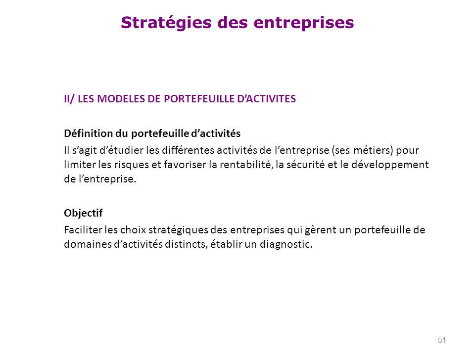 II/ LES MODELES DE PORTEFEUILLE D'ACTIVITES Définition du portefeuille d'activités Il s'agit d'étudier les différentes activités de l'entreprise (ses métiers) pour limiter les risques et favoriser la rentabilité, la sécurité et le développement de l'entreprise.
