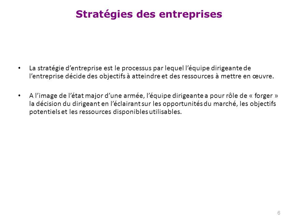 La stratégie d'entreprise est le processus par lequel l'équipe dirigeante de l'entreprise décide des objectifs à atteindre et des ressources à mettre en œuvre.