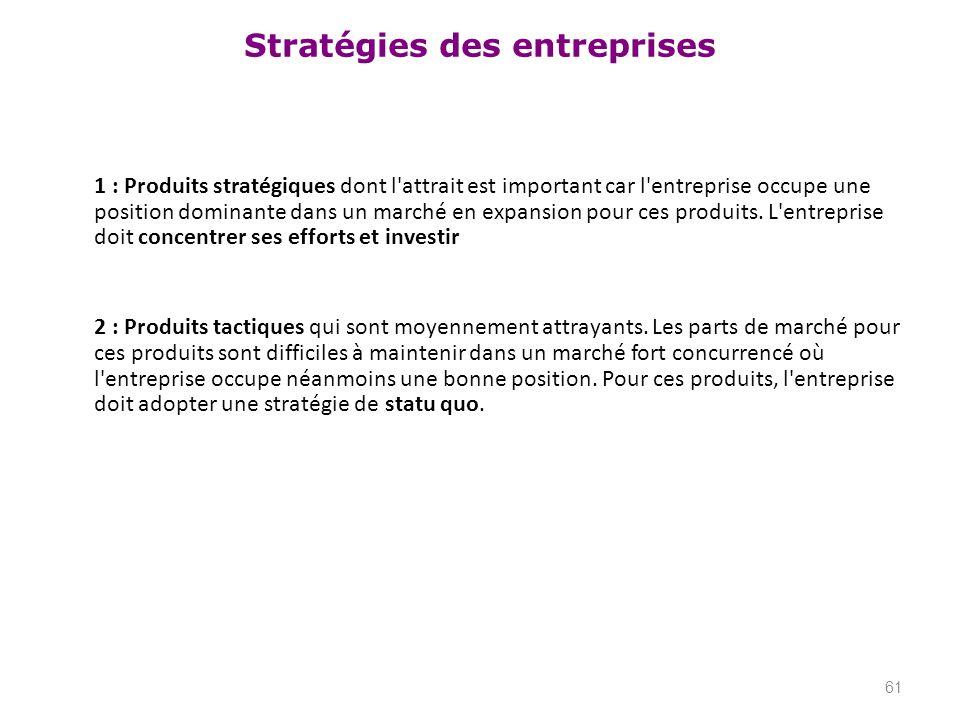 1 : Produits stratégiques dont l attrait est important car l entreprise occupe une position dominante dans un marché en expansion pour ces produits.
