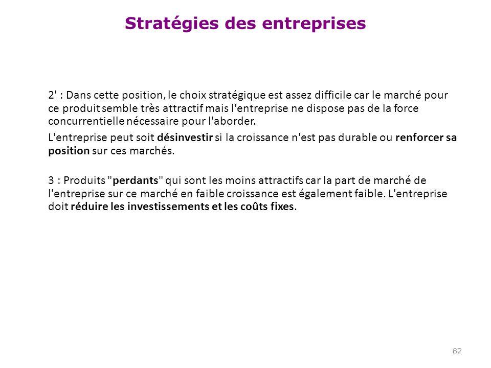 2 : Dans cette position, le choix stratégique est assez difficile car le marché pour ce produit semble très attractif mais l entreprise ne dispose pas de la force concurrentielle nécessaire pour l aborder.
