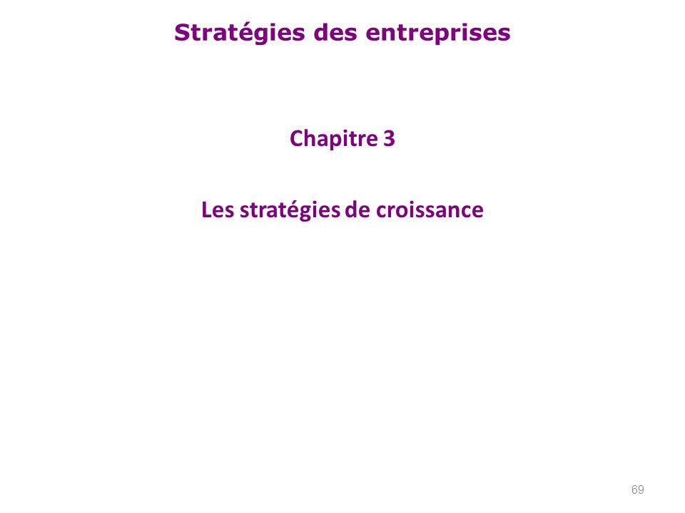 Chapitre 3 Les stratégies de croissance
