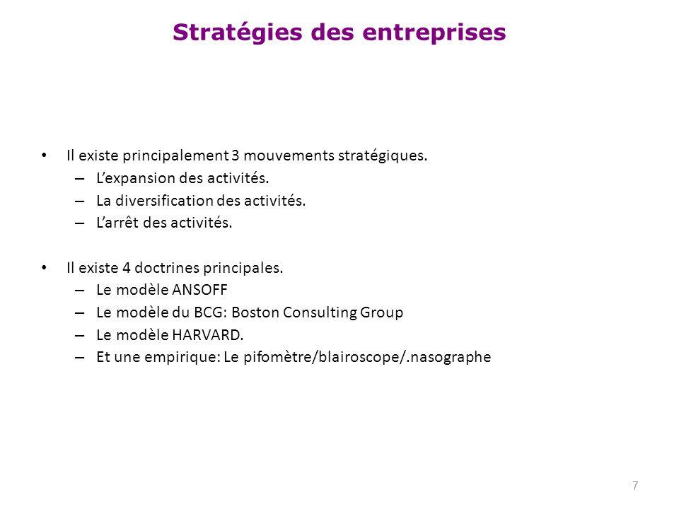 Il existe principalement 3 mouvements stratégiques.