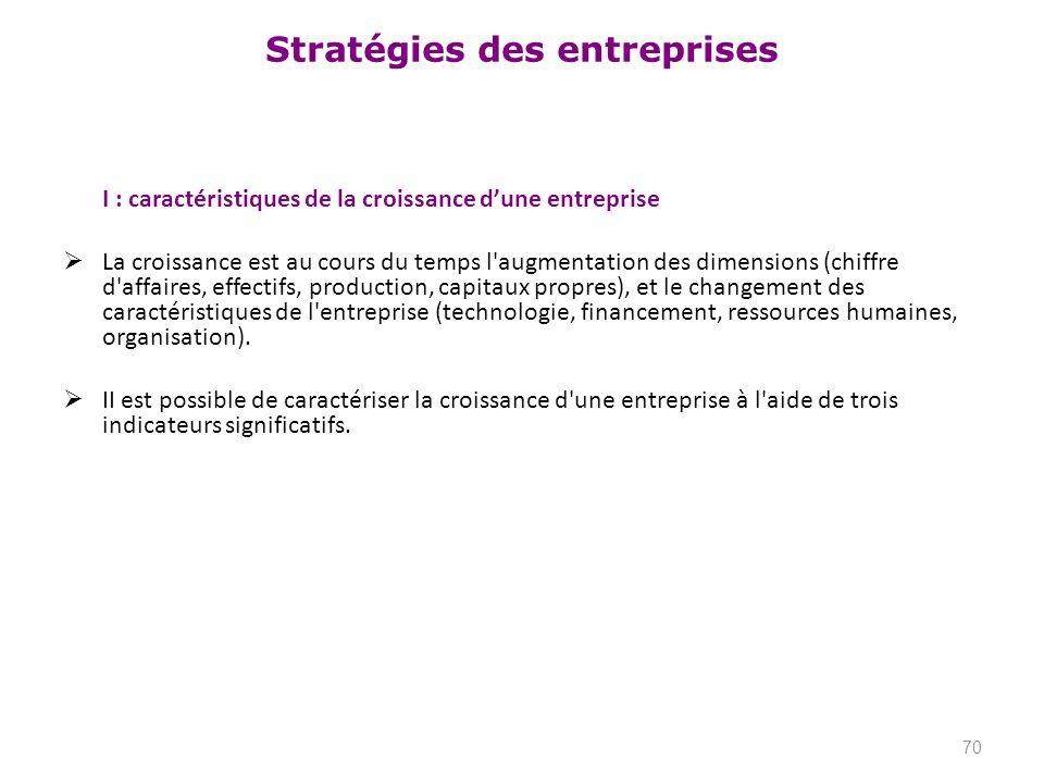 I : caractéristiques de la croissance d'une entreprise