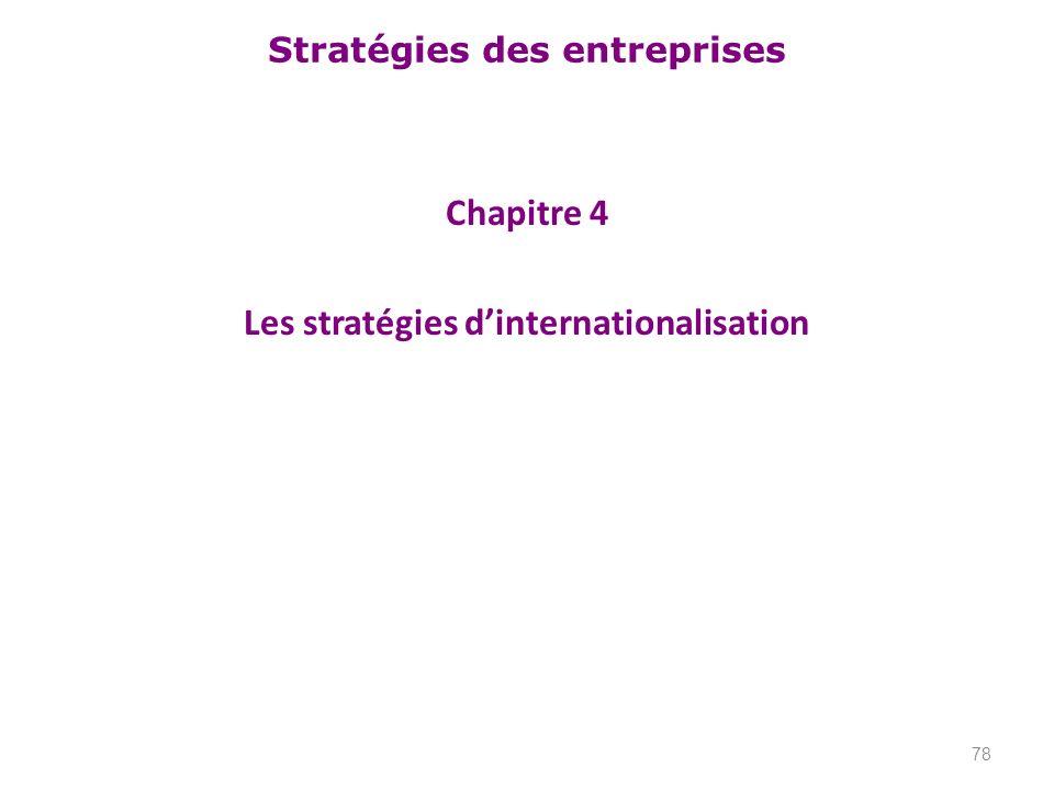 Chapitre 4 Les stratégies d'internationalisation