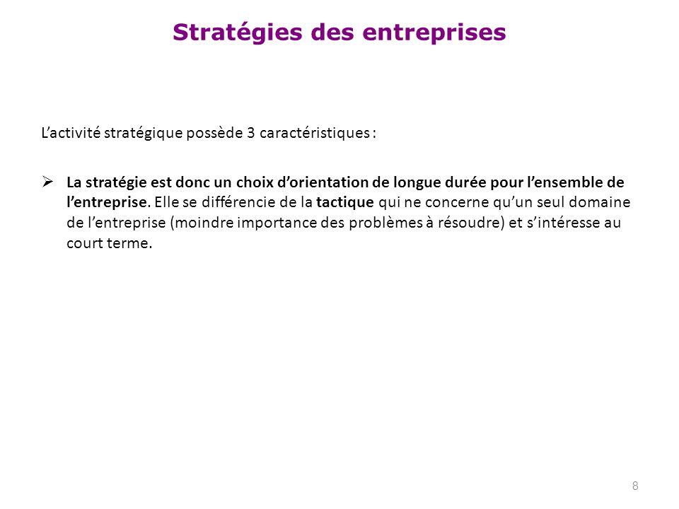 L'activité stratégique possède 3 caractéristiques :