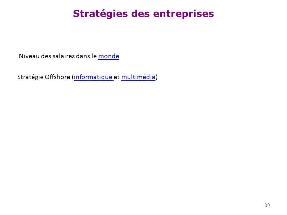 Niveau des salaires dans le monde Stratégie Offshore (informatique et multimédia)
