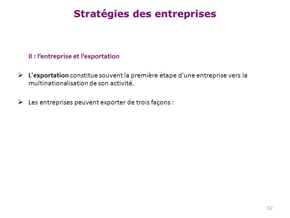 II : l'entreprise et l'exportation