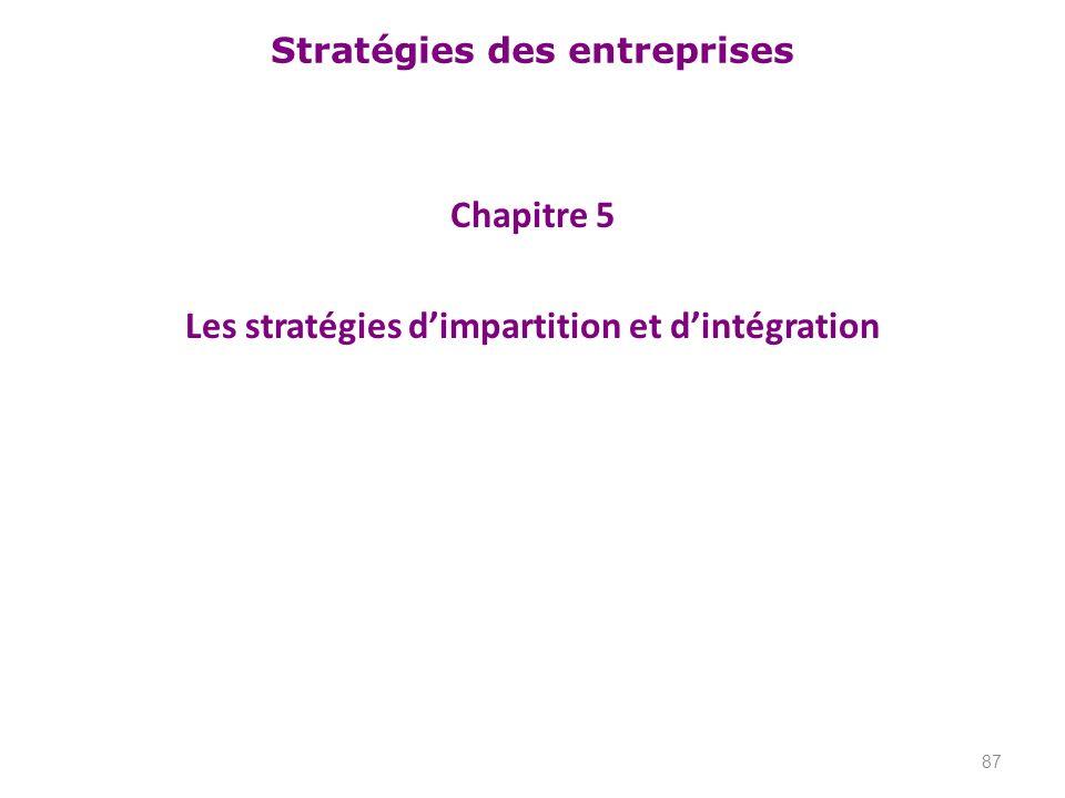 Chapitre 5 Les stratégies d'impartition et d'intégration