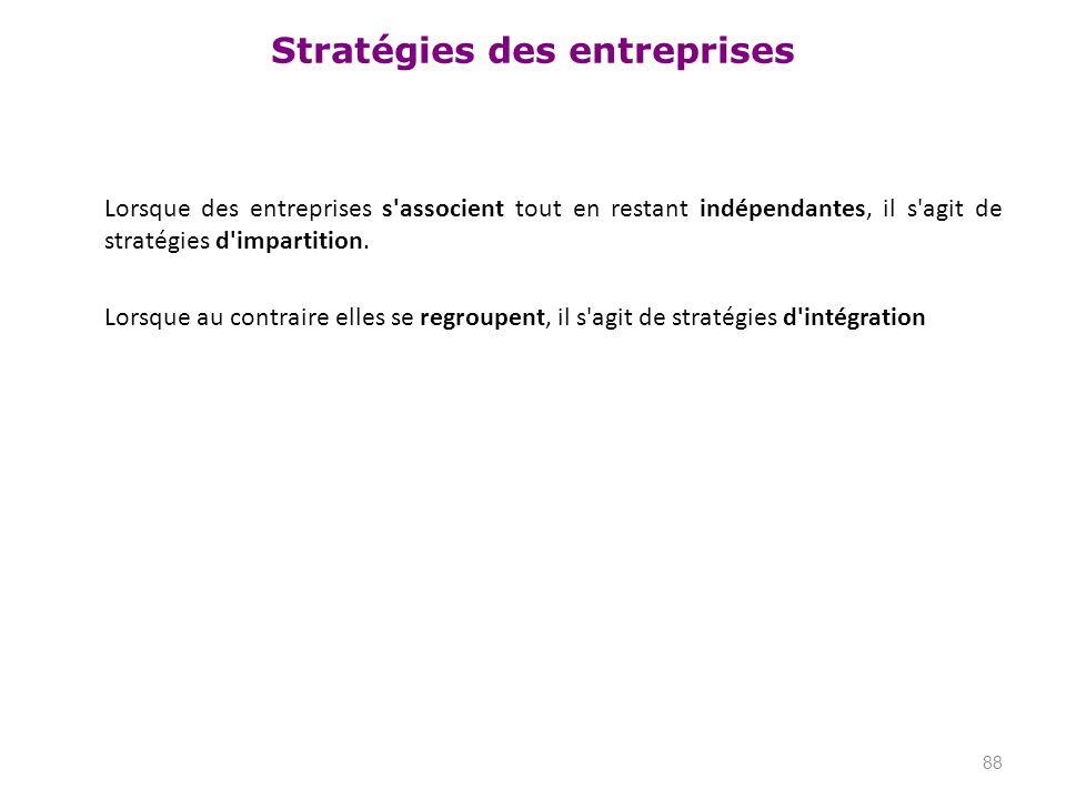 Lorsque des entreprises s associent tout en restant indépendantes, il s agit de stratégies d impartition.