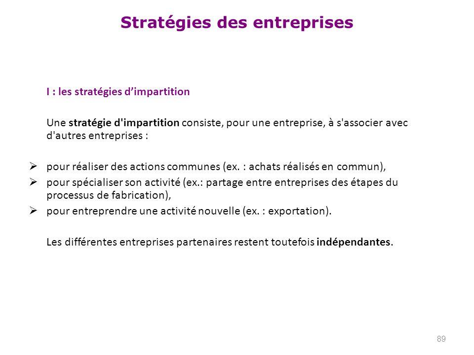 I : les stratégies d'impartition