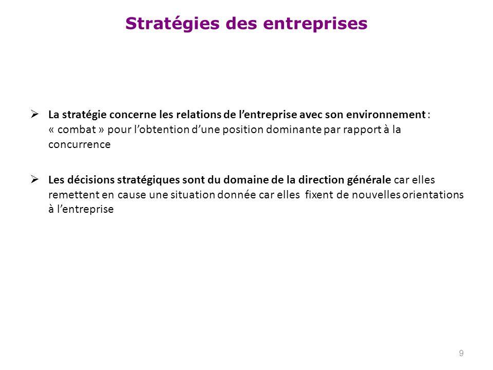La stratégie concerne les relations de l'entreprise avec son environnement : « combat » pour l'obtention d'une position dominante par rapport à la concurrence