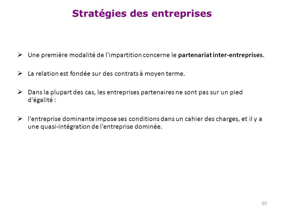 Une première modalité de l impartition concerne le partenariat inter-entreprises.