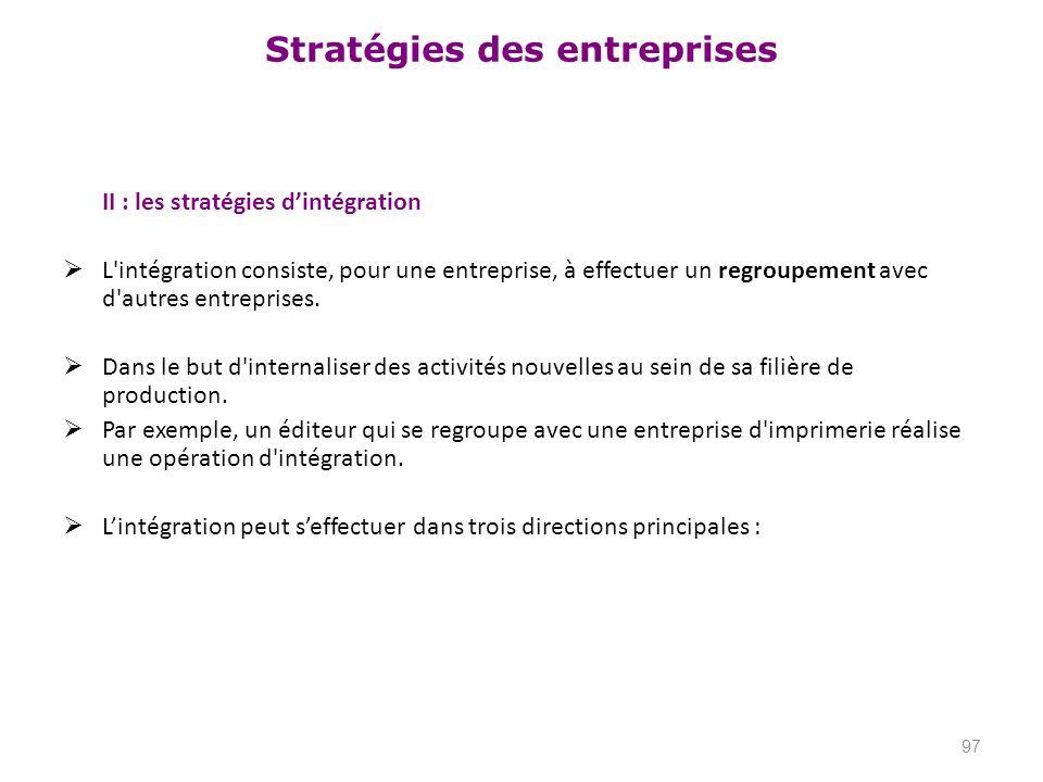 II : les stratégies d'intégration
