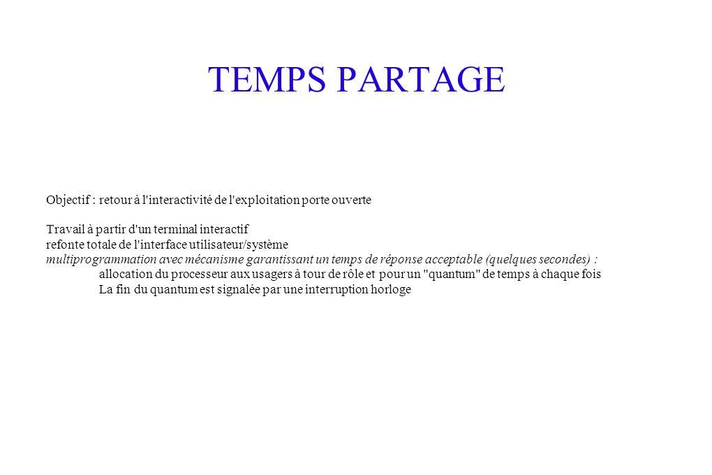 TEMPS PARTAGE Objectif : retour à l interactivité de l exploitation porte ouverte. Travail à partir d un terminal interactif.